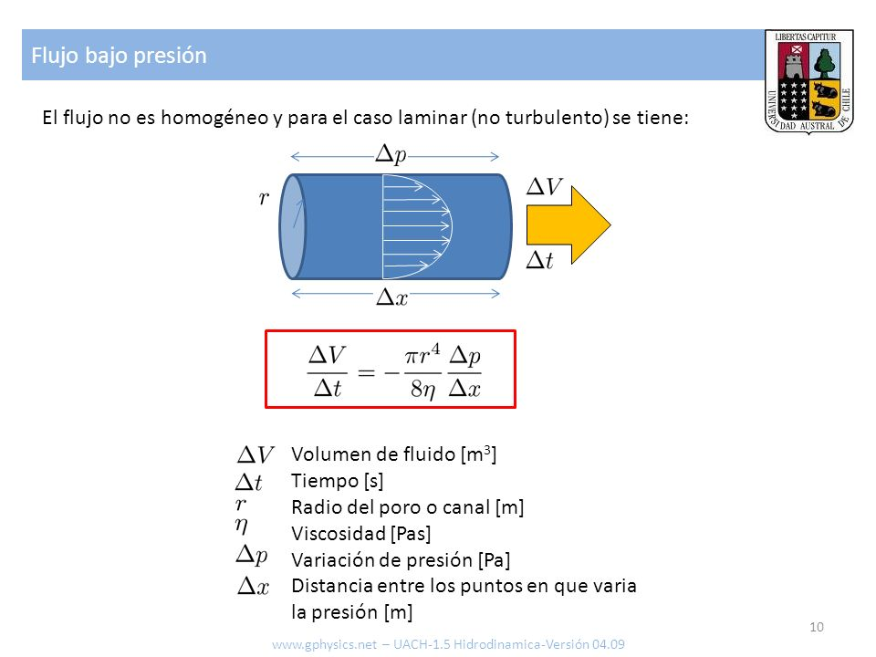 Flujo bajo presión El flujo no es homogéneo y para el caso laminar (no turbulento) se tiene: Volumen de fluido [m3]